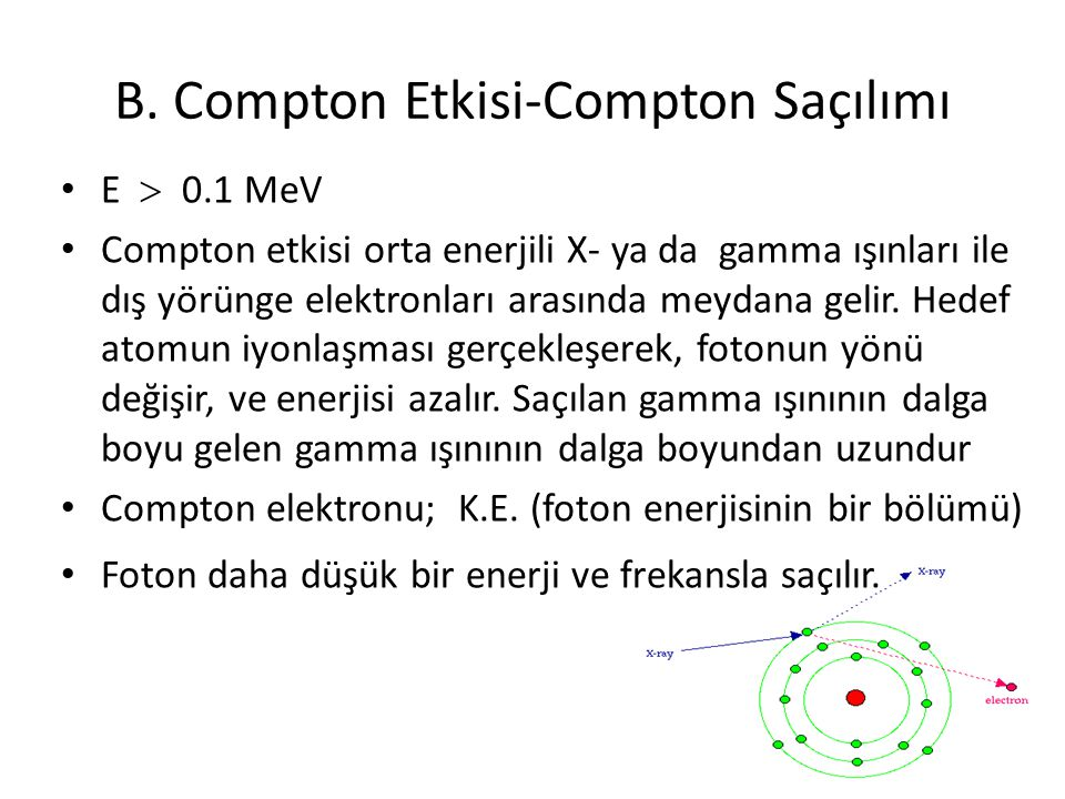 B. Compton Etkisi-Compton Saçılımı • E  0.1 MeV • Compton etkisi orta enerjili X- ya da gamma ışınları ile dış yörünge elektronları arasında meydana