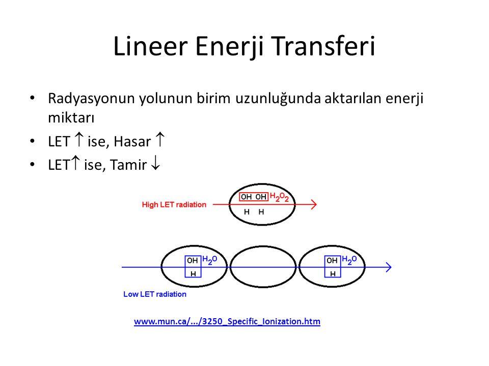 • Radyasyonun yolunun birim uzunluğunda aktarılan enerji miktarı • LET  ise, Hasar  • LET  ise, Tamir  www.mun.ca/.../3250_Specific_Ionization.htm
