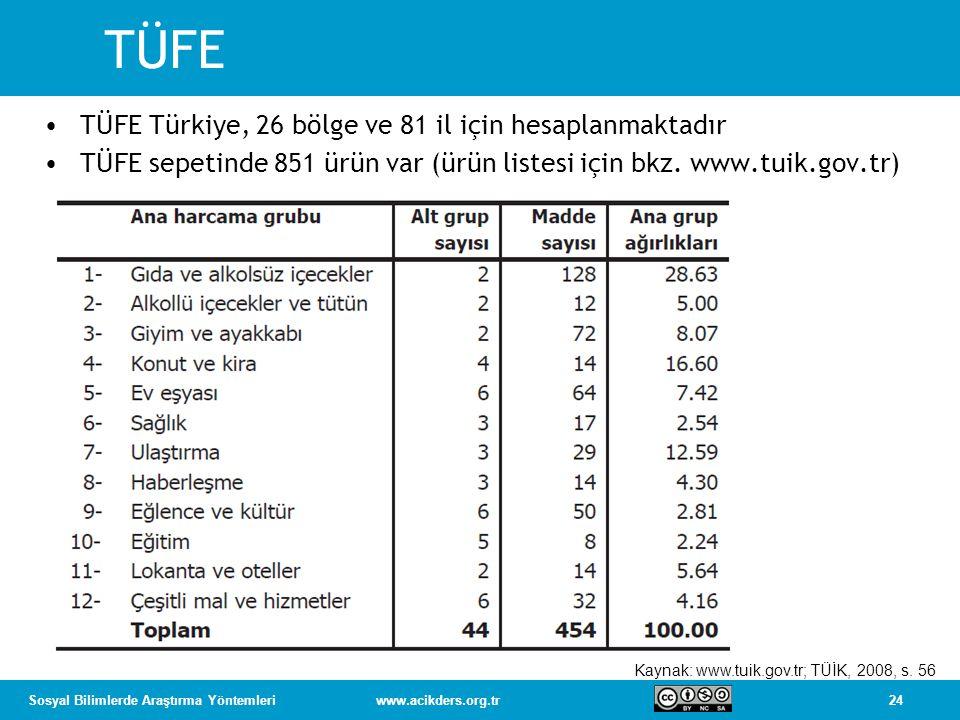 24Sosyal Bilimlerde Araştırma Yöntemleriwww.acikders.org.tr TÜFE •TÜFE Türkiye, 26 bölge ve 81 il için hesaplanmaktadır •TÜFE sepetinde 851 ürün var (