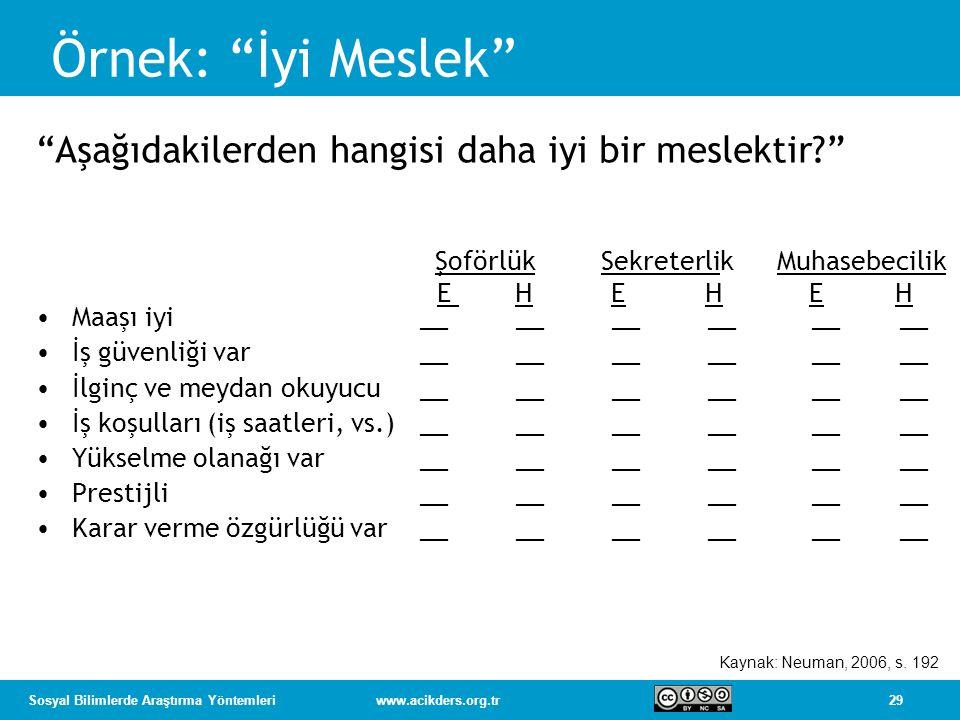 """29Sosyal Bilimlerde Araştırma Yöntemleriwww.acikders.org.tr Örnek: """"İyi Meslek"""" """"Aşağıdakilerden hangisi daha iyi bir meslektir?"""" •Maaşı iyi________ _"""