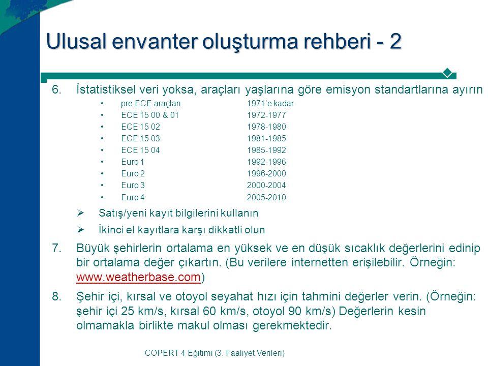 COPERT 4 Training (4.
