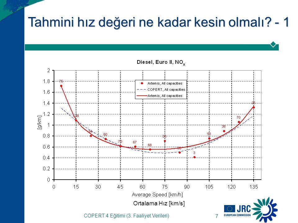 COPERT 4 Eğitimi (3. Faaliyet Verileri) 7 Tahmini hız değeri ne kadar kesin olmalı.