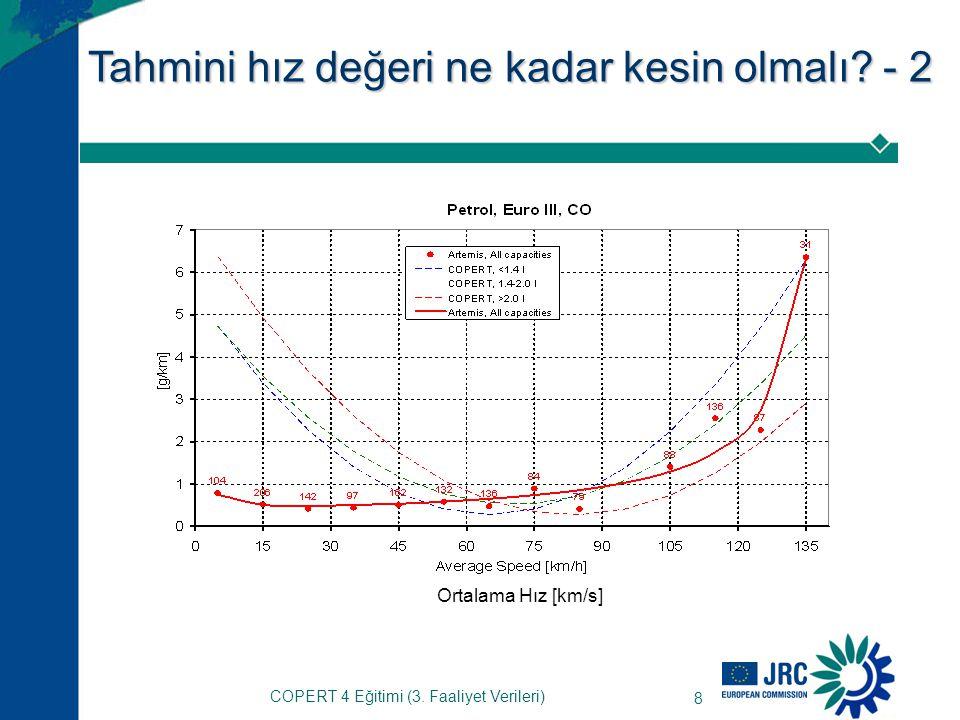 COPERT 4 Eğitimi (3. Faaliyet Verileri) 8 Tahmini hız değeri ne kadar kesin olmalı.