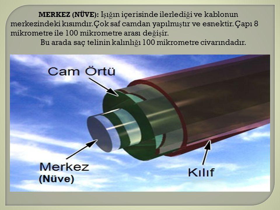 MERKEZ (NÜVE): I ş ı ğ ın içerisinde ilerledi ğ i ve kablonun merkezindeki kısımdır.Çok saf camdan yapılmı ş tır ve esnektir. Çapı 8 mikrometre ile 10