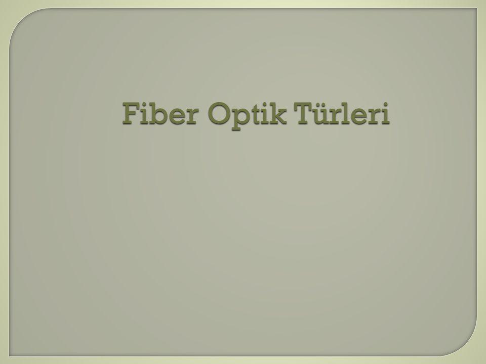 Fiber Tipine Göre Kablo Tipine Göre Loose Tube Tight-Buffer Yapılarına Göre 1- Cam Fiber 2- Plastik Kaplı Silisyum Fiber, 3- Plastik Fiber 1- Multi Mode: Dreceli indis fiber Kademeli indis fiber 2- Single Mode