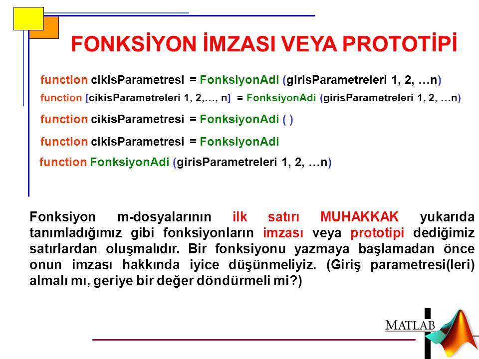 FONKSİYON İMZASI VEYA PROTOTİPİ function [cikisParametreleri 1, 2,…, n] = FonksiyonAdi (girisParametreleri 1, 2, …n) Fonksiyon m-dosyalarının ilk satırı MUHAKKAK yukarıda tanımladığımız gibi fonksiyonların imzası veya prototipi dediğimiz satırlardan oluşmalıdır.
