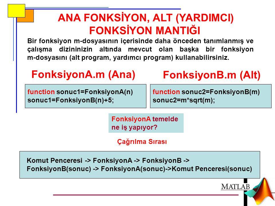 function sonuc1=FonksiyonA(n) sonuc1=FonksiyonB(n)+5; ANA FONKSİYON, ALT (YARDIMCI) FONKSİYON MANTIĞI Bir fonksiyon m-dosyasının içerisinde daha önceden tanımlanmış ve çalışma dizininizin altında mevcut olan başka bir fonksiyon m-dosyasını (alt program, yardımcı program) kullanabilirsiniz.