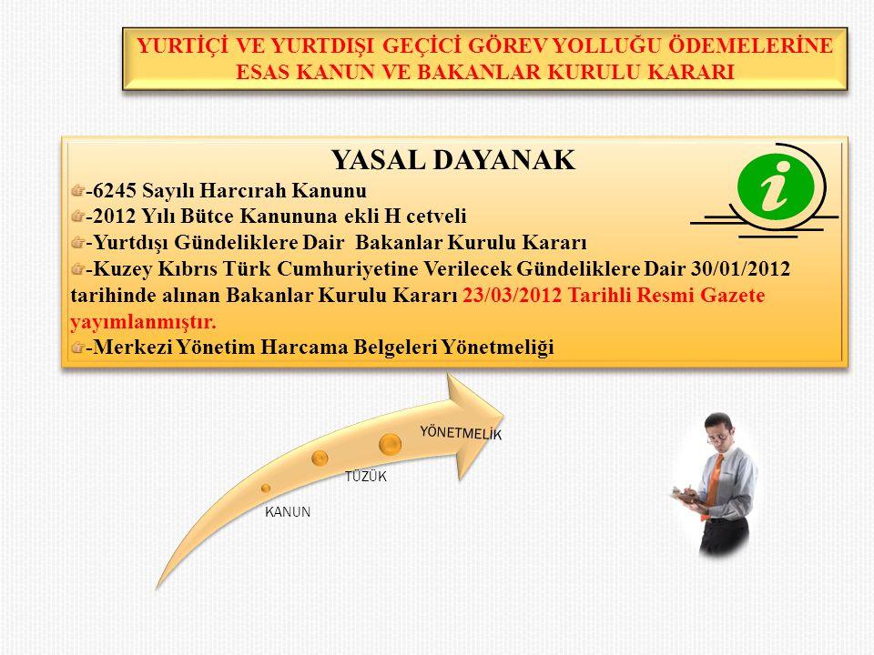 YASAL DAYANAK -6245 Sayılı Harcırah Kanunu -2012 Yılı Bütce Kanununa ekli H cetveli -Yurtdışı Gündeliklere Dair Bakanlar Kurulu Kararı -Kuzey Kıbrıs Türk Cumhuriyetine Verilecek Gündeliklere Dair 30/01/2012 tarihinde alınan Bakanlar Kurulu Kararı 23/03/2012 Tarihli Resmi Gazete yayımlanmıştır.