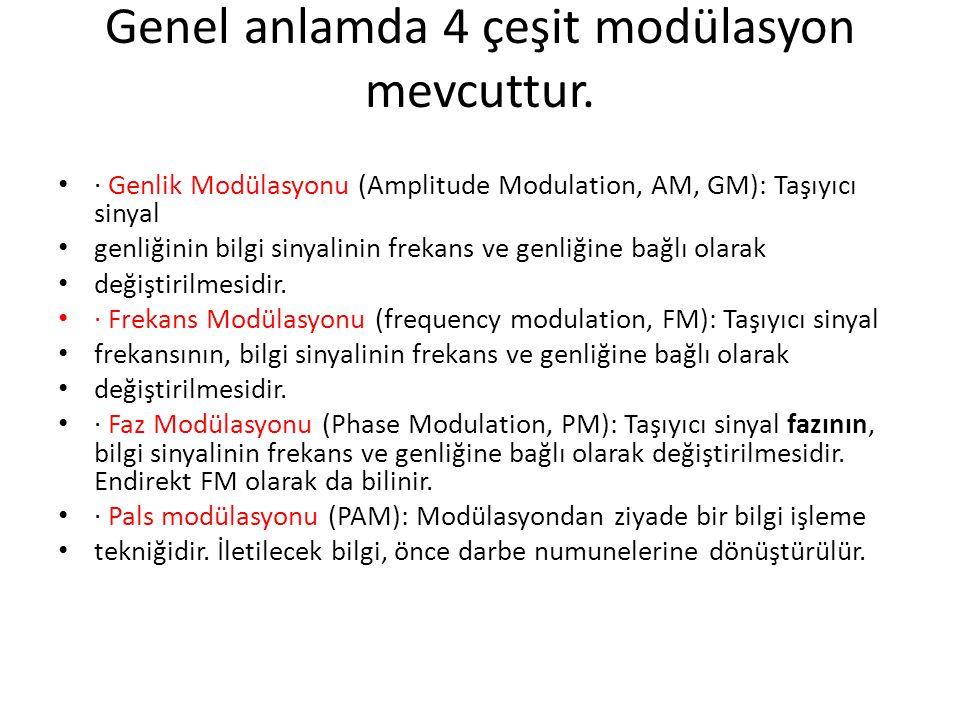 Genel anlamda 4 çeşit modülasyon mevcuttur. • · Genlik Modülasyonu (Amplitude Modulation, AM, GM): Taşıyıcı sinyal • genliğinin bilgi sinyalinin freka