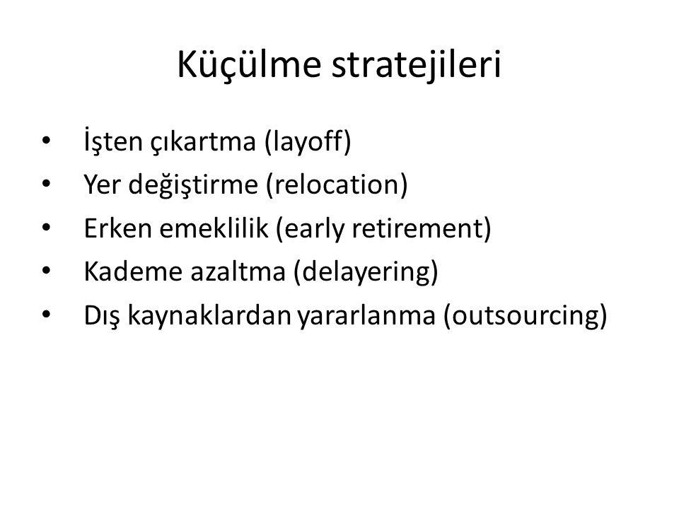 Küçülme stratejileri • İşten çıkartma (layoff) • Yer değiştirme (relocation) • Erken emeklilik (early retirement) • Kademe azaltma (delayering) • Dış
