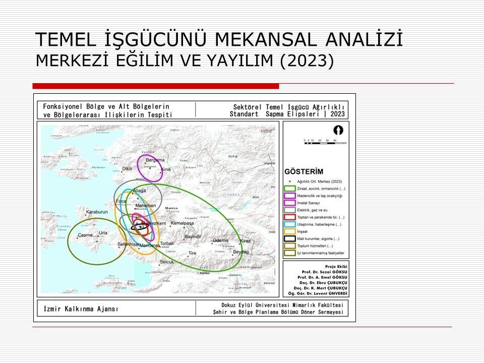PLAN KARARLARININ MEKANSAL ANALİZİ MERKEZİ EĞİLİM VE YAYILIM (2023)