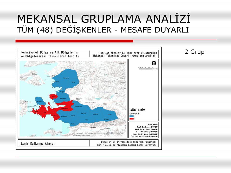 MEKANSAL GRUPLAMA ANALİZİ TÜM (48) DEĞİŞKENLER - MESAFE DUYARLI 3 Grup