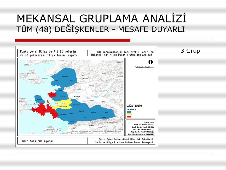MEKANSAL GRUPLAMA ANALİZİ TÜM (48) DEĞİŞKENLER - MESAFE DUYARLI 4 Grup