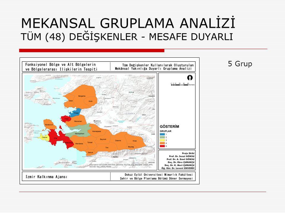 MEKANSAL GRUPLAMA ANALİZİ TÜM (48) DEĞİŞKENLER - MESAFE DUYARLI 6 Grup