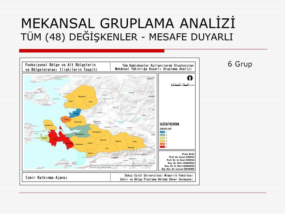 MEKANSAL GRUPLAMA ANALİZİ TÜM (48) DEĞİŞKENLER - MESAFE DUYARLI 7 Grup