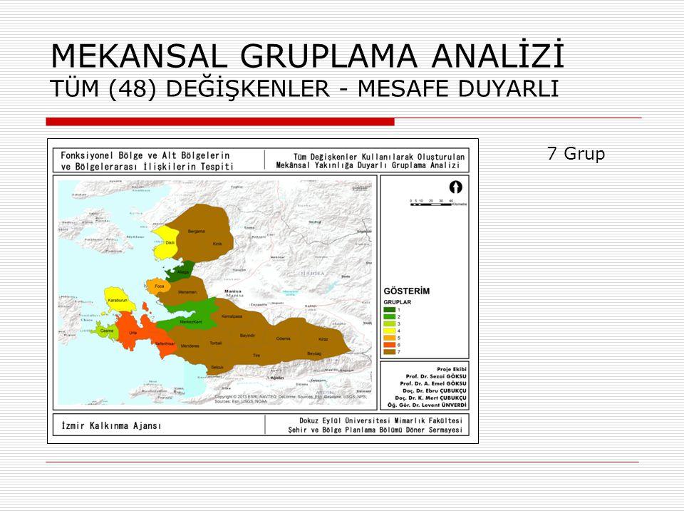 MEKANSAL GRUPLAMA ANALİZİ TÜM (48) DEĞİŞKENLER - MESAFE DUYARLI 8 Grup