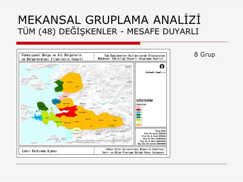 MEKANSAL GRUPLAMA ANALİZİ TÜM (48) DEĞİŞKENLER - MESAFE DUYARLI 9 Grup