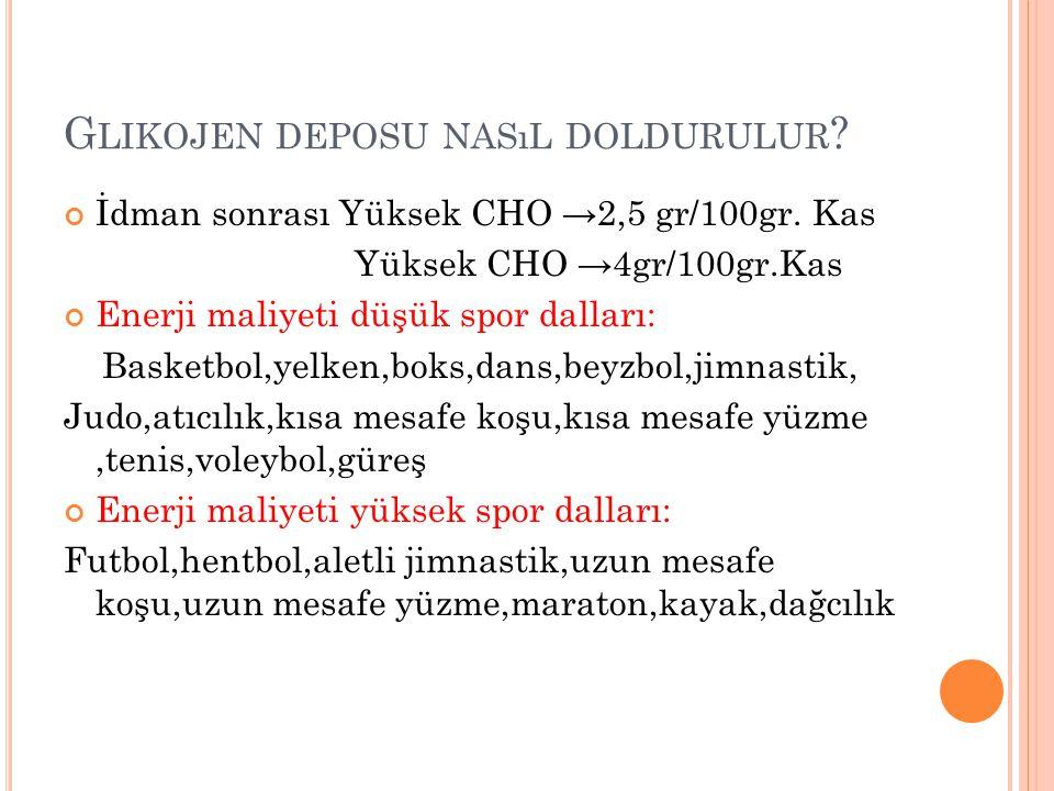 G LIKOJEN DEPOSU NASıL DOLDURULUR ? İdman sonrası Yüksek CHO →2,5 gr/100gr. Kas Yüksek CHO →4gr/100gr.Kas Enerji maliyeti düşük spor dalları: Basketbo