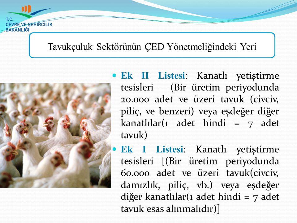 Tavukçuluk Sektörünün ÇED Yönetmeliğindeki Yeri  Ek II Listesi: Kanatlı yetiştirme tesisleri (Bir üretim periyodunda 20.000 adet ve üzeri tavuk (civc