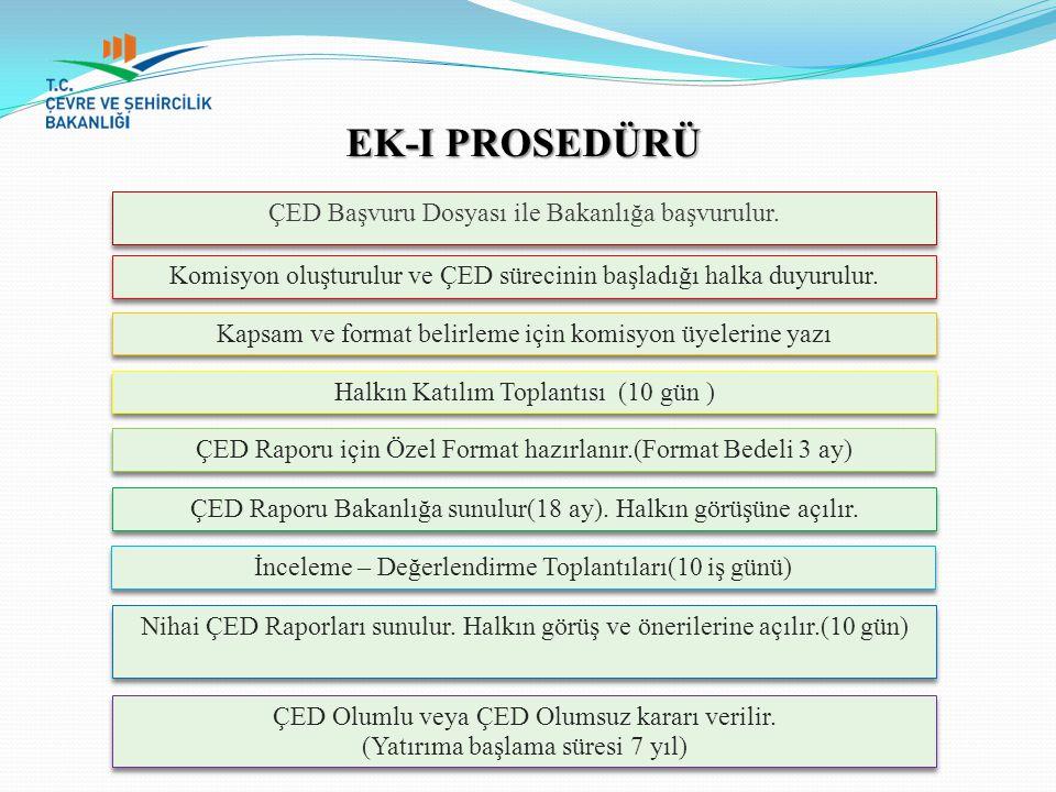 EK-I PROSEDÜRÜ Komisyon oluşturulur ve ÇED sürecinin başladığı halka duyurulur. Kapsam ve format belirleme için komisyon üyelerine yazı Halkın Katılım