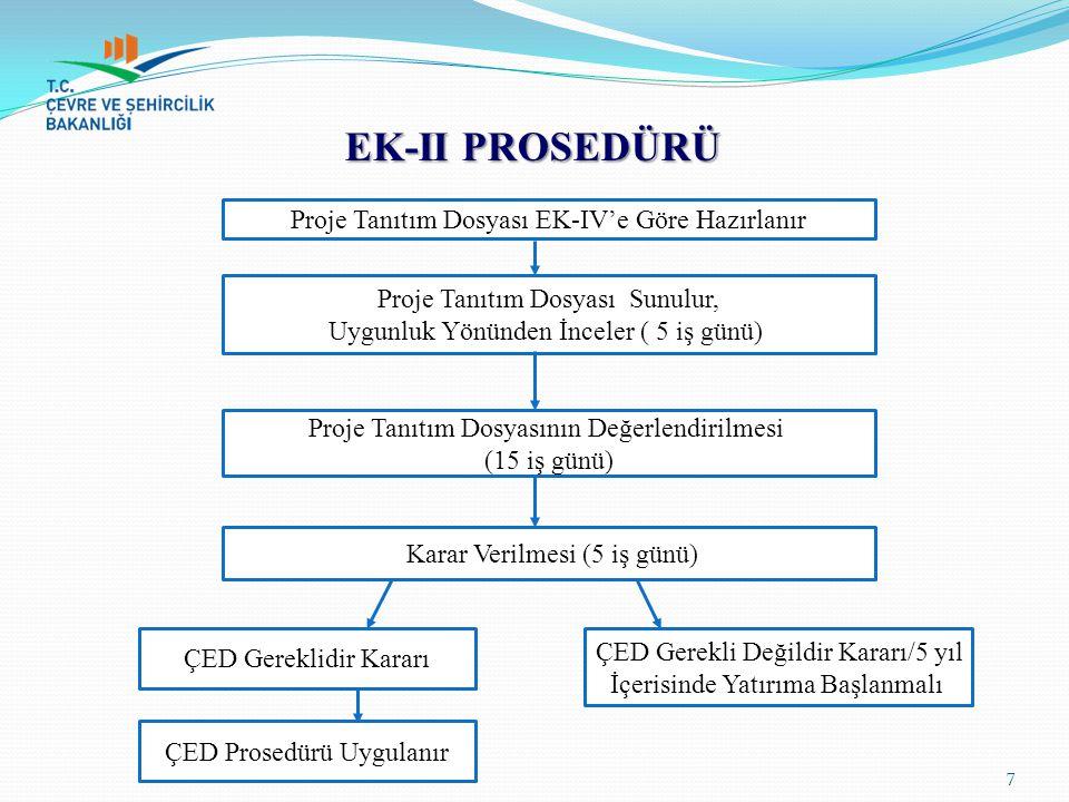 7 EK-II PROSEDÜRÜ Proje Tanıtım Dosyası EK-IV'e Göre Hazırlanır Proje Tanıtım Dosyası Sunulur, Uygunluk Yönünden İnceler ( 5 iş günü) ÇED Prosedürü Uy