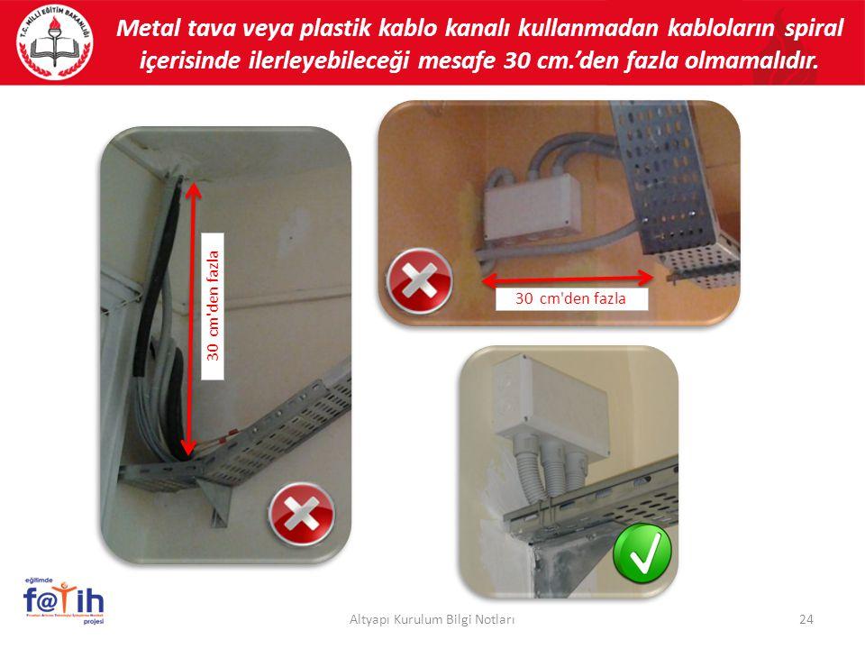 Metal tava veya plastik kablo kanalı kullanmadan kabloların spiral içerisinde ilerleyebileceği mesafe 30 cm.'den fazla olmamalıdır. 30 cm'den fazla 24