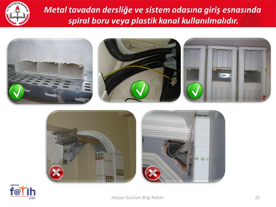 Metal tavadan dersliğe ve sistem odasına giriş esnasında spiral boru veya plastik kanal kullanılmalıdır. 25Altyapı Kurulum Bilgi Notları