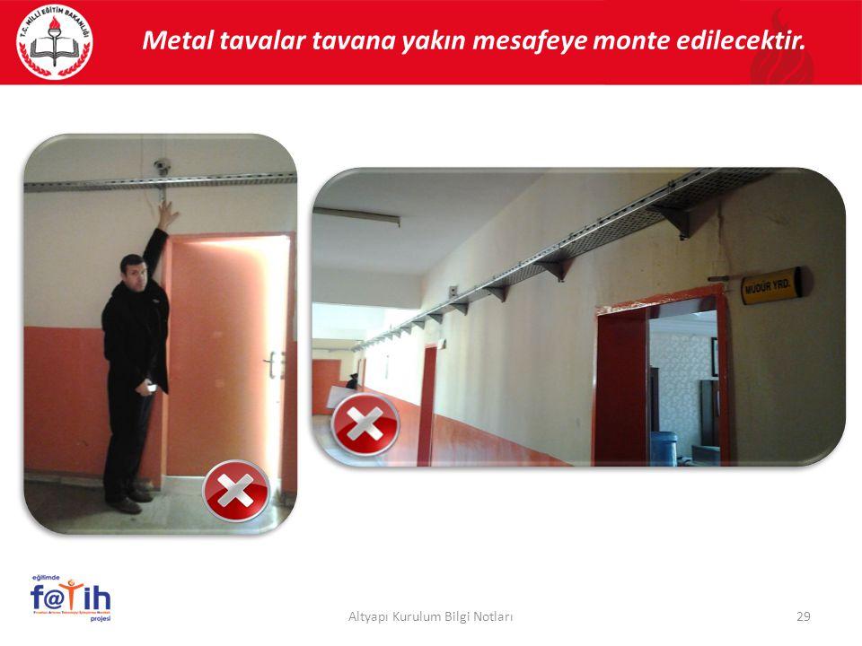29Altyapı Kurulum Bilgi Notları Metal tavalar tavana yakın mesafeye monte edilecektir.