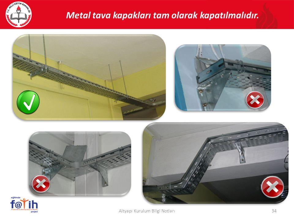 Metal tava kapakları tam olarak kapatılmalıdır. 34Altyapı Kurulum Bilgi Notları
