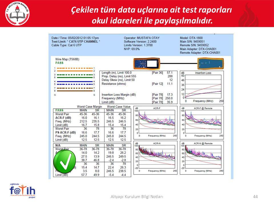 Çekilen tüm data uçlarına ait test raporları okul idareleri ile paylaşılmalıdır. 44Altyapı Kurulum Bilgi Notları