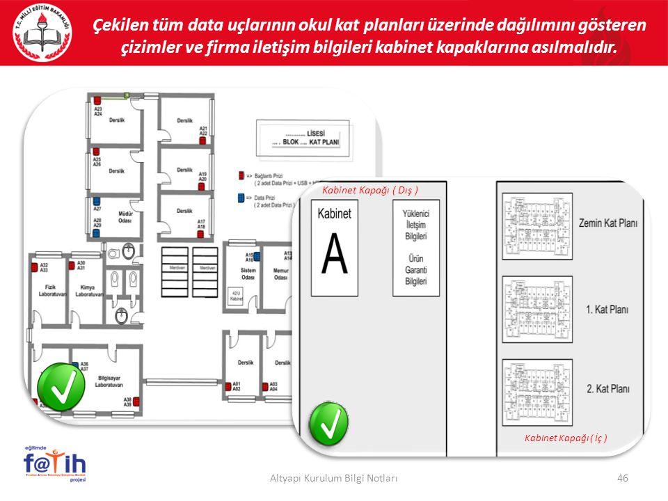 Çekilen tüm data uçlarının okul kat planları üzerinde dağılımını gösteren çizimler ve firma iletişim bilgileri kabinet kapaklarına asılmalıdır. 46Alty