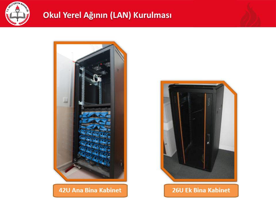 Sistem Odasının İçeriği 17Altyapı Kurulum Bilgi Notları Ana Bina 42U Kabinet Ek Bina 26U Kabinet 210 cm 100 cm 140 cm