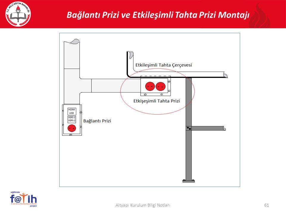 Bağlantı Prizi ve Etkileşimli Tahta Prizi Montajı 61Altyapı Kurulum Bilgi Notları