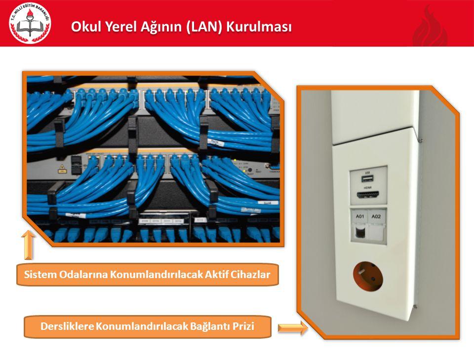 Okul Yerel Ağının (LAN) Kurulması Dersliklere Konumlandırılacak Bağlantı Prizi Sistem Odalarına Konumlandırılacak Aktif Cihazlar