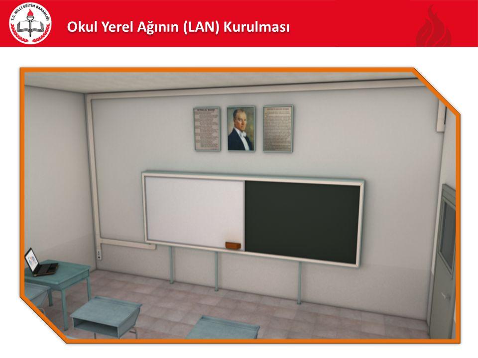 * Aynı duvarın 2 yüzüne birden Bağlantı prizi veya data prizi montajı yapılacak durumlarda bir sınıftan diğerine duvar geçişi yapılarak en az plastik kanal kullanımı sağlanabilir.