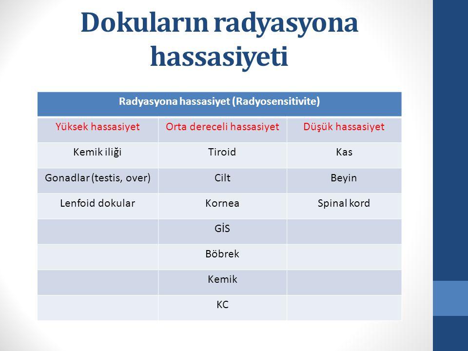 Dokuların radyasyona hassasiyeti Radyasyona hassasiyet (Radyosensitivite) Yüksek hassasiyetOrta dereceli hassasiyetDüşük hassasiyet Kemik iliğiTiroidKas Gonadlar (testis, over)CiltBeyin Lenfoid dokularKorneaSpinal kord GİS Böbrek Kemik KC