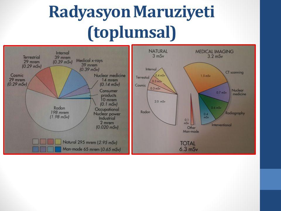 Radyasyon Maruziyeti (toplumsal)