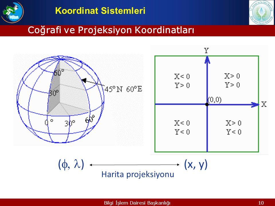 9 Koordinat Sistemleri Elipsoit Koordinatları