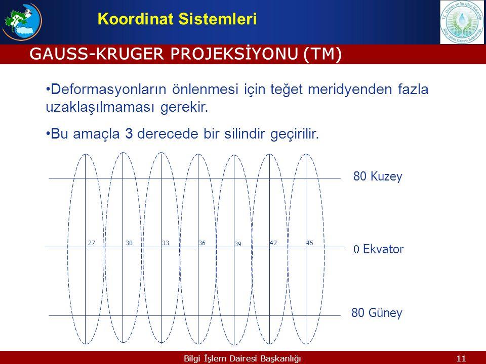 10 Coğrafi ve Projeksiyon Koordinatları (  ) (x, y) Harita projeksiyonu Koordinat Sistemleri Bilgi İşlem Dairesi Başkanlığı