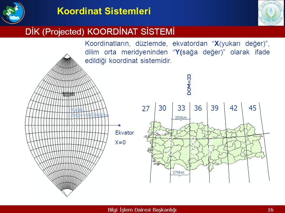 15 UTM PROJEKSİYONU •Türkiye'de 6 derecelik DOM'leri : 27,33,39,45 dir. •Bunların bulunduğu zone'lar : 35,36,37,38 dir. •Zone numaraları 180 dereceden