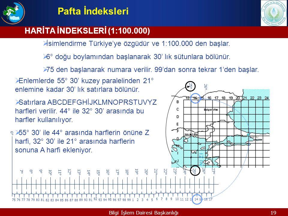 18 Koordinat Sistemleri Bilgi İşlem Dairesi Başkanlığı