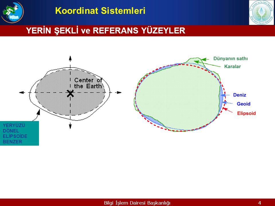 3 GPS ve Ülke Nirengi Ağı Her iki sistemin jeodezik altyapısı birbirinden farklıdır. Sistemler farklı datumlara sahiptir ve farklı koordinat sistemler