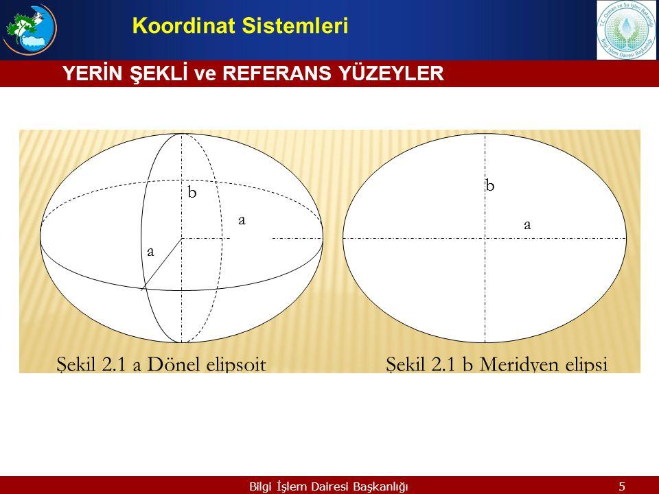 15 UTM PROJEKSİYONU •Türkiye'de 6 derecelik DOM'leri : 27,33,39,45 dir.