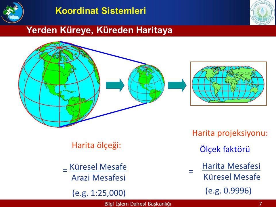 7 Yerden Küreye, Küreden Haritaya Küresel Mesafe Arazi Mesafesi = Harita ölçeği: Harita projeksiyonu: Ölçek faktörü Harita Mesafesi Küresel Mesafe = (e.g.