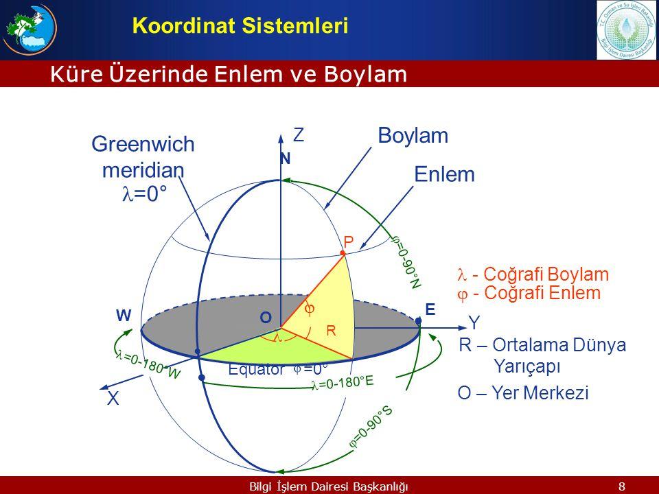 8 Küre Üzerinde Enlem ve Boylam Boylam Enlem   X Y Z N E W   =0-90°S P O R  =0-180°E  =0-90°N • Greenwich meridian  =0° • Equator =0° • •  =0-180°W  - Coğrafi Boylam  - Coğrafi Enlem R – Ortalama Dünya Yarıçapı O – Yer Merkezi Koordinat Sistemleri Bilgi İşlem Dairesi Başkanlığı