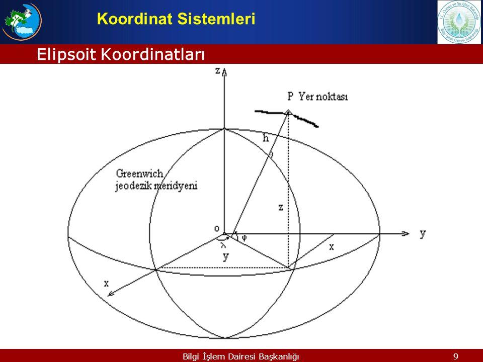 8 Küre Üzerinde Enlem ve Boylam Boylam Enlem   X Y Z N E W   =0-90°S P O R  =0-180°E  =0-90°N • Greenwich meridian  =0° • Equator =0° • •  =0-