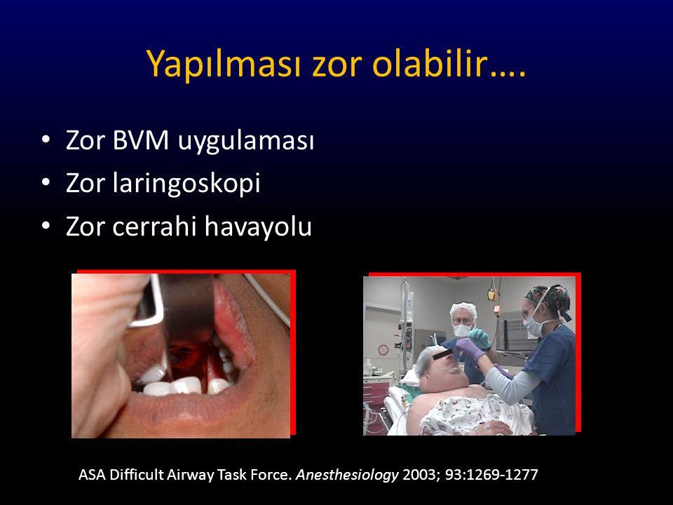 Başarısız havayolu • Paralize hastanın entübe ya da ventile edilemesi • Aynı uygulayıcı tarafından 3 entübasyon denemesi ASA Difficult Airway Task Force.