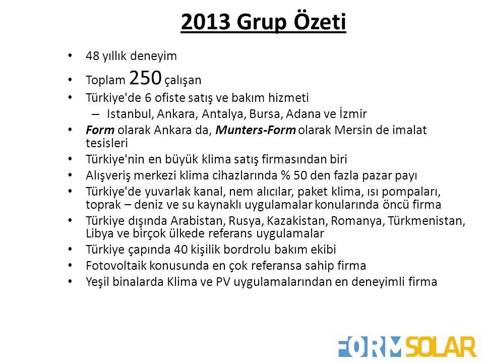 2013 Grup Özeti • 48 yıllık deneyim • Toplam 250 çalışan • Türkiye'de 6 ofiste satış ve bakım hizmeti – Istanbul, Ankara, Antalya, Bursa, Adana ve İzm