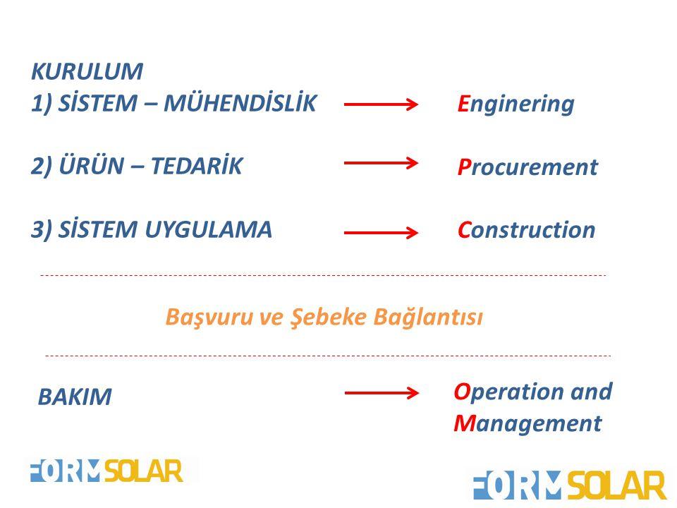 KURULUM 1) SİSTEM – MÜHENDİSLİK 2) ÜRÜN – TEDARİK 3) SİSTEM UYGULAMA Enginering Procurement Construction Başvuru ve Şebeke Bağlantısı Operation and Ma