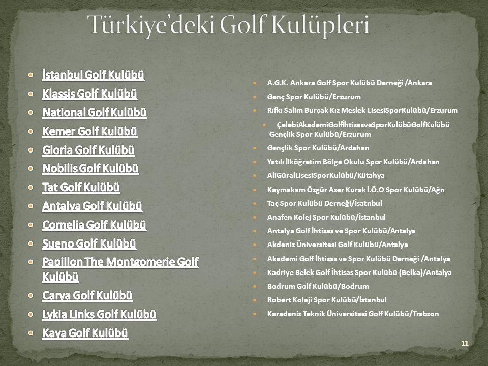  A.G.K. Ankara Golf Spor Kulübü Derneği /Ankara  Genç Spor Kulübü/Erzurum  Rıfkı Salim Burçak Kız Meslek LisesiSporKulübü/Erzurum  ÇelebiAkademiGo